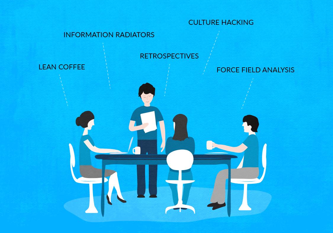 successful change management programs pdf